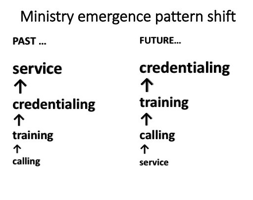 Ministry emergence pattern shift