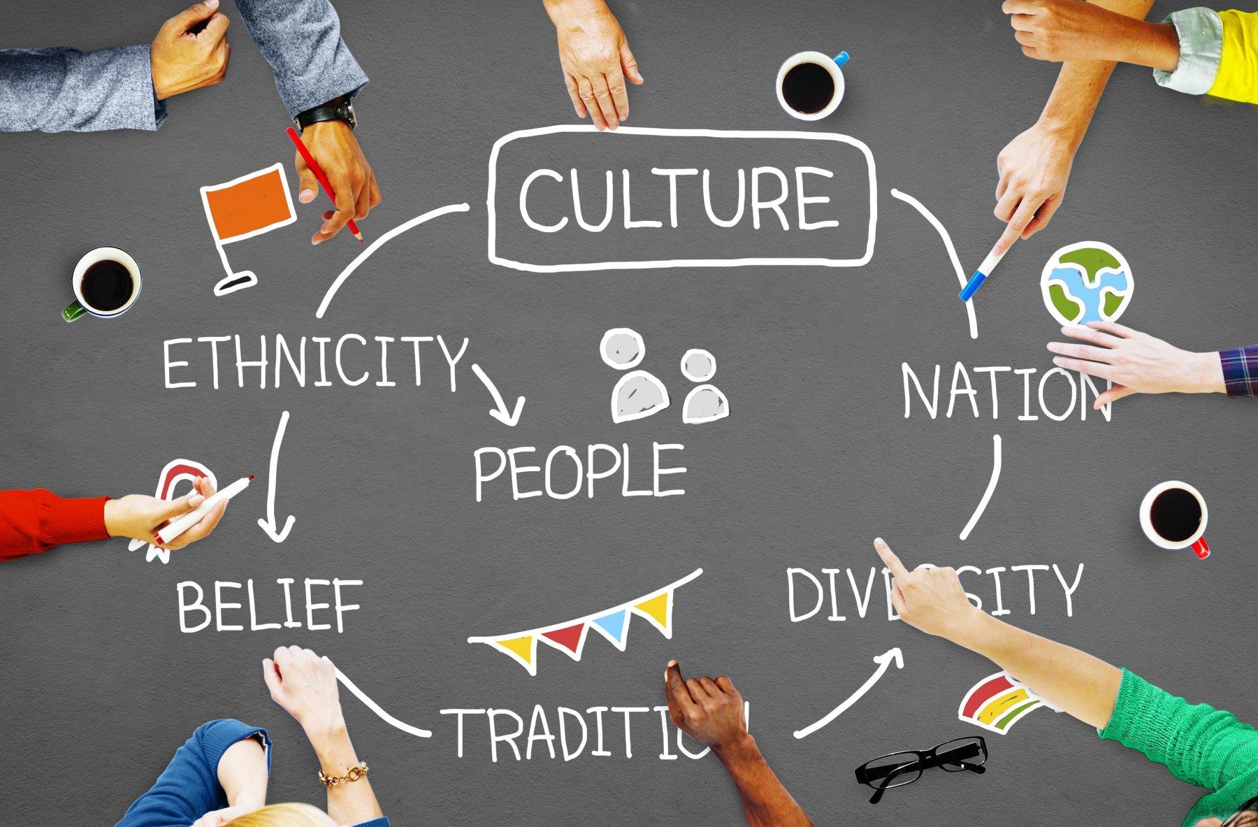 cultural population